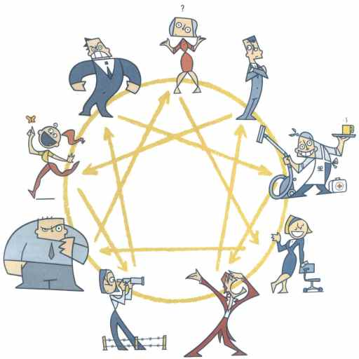 Enneagram with cartoons
