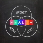 Three intersecting circles with HEALTH in colored tiles across the center. The other circles - Spirit, Mind, Body