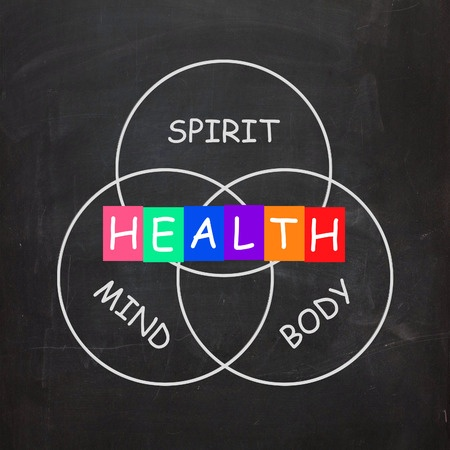 27900512 - health of spirit mind and body meaning mindfulness